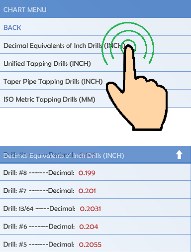 Machinists Calculator Drill Size And Conversion Charts